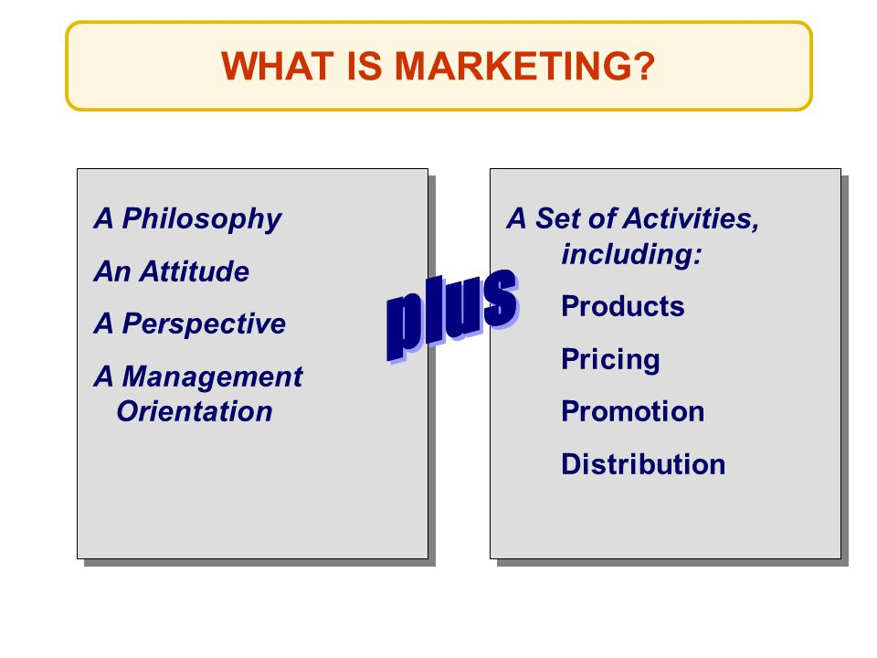 plus WHAT IS MARKETING A Philosophy An Attitude A Perspective
