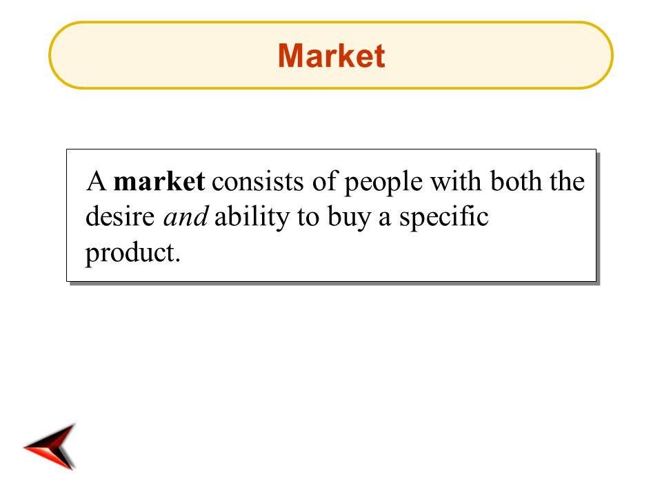 Market A market consists of people with both the desire and ability to buy a specific product.
