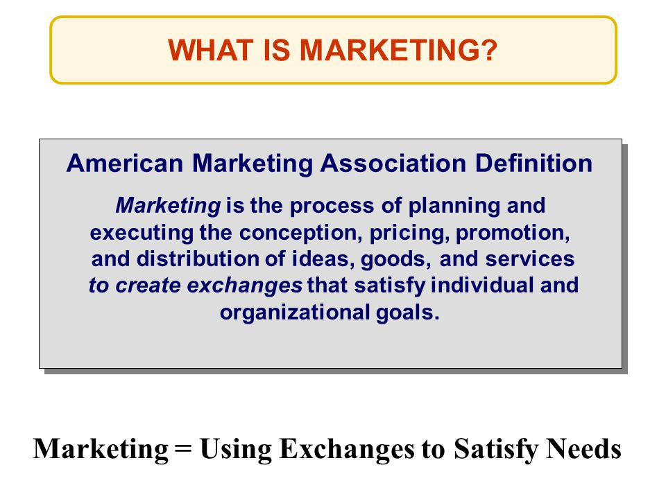 American Marketing Association Definition