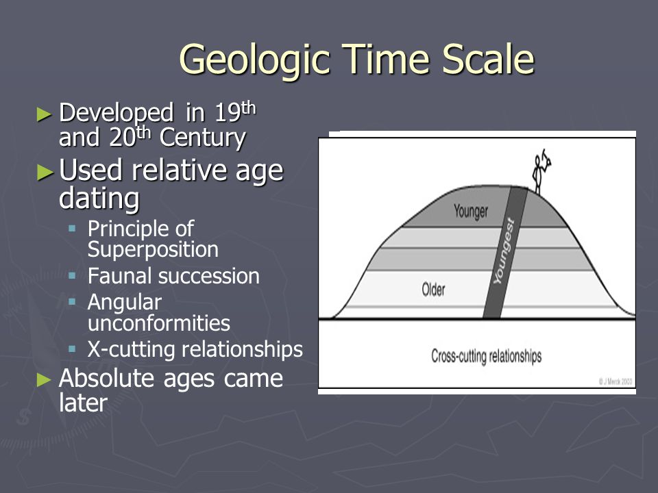 Four principles of relative age dating lab