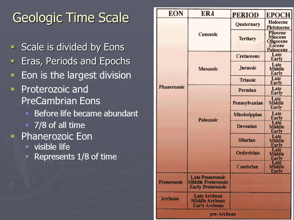 periods in geologic time It is generally assumed that planets are formed by the accretion of gas and dust in a cosmic cloud, but there is no way of estimating the length of this process.