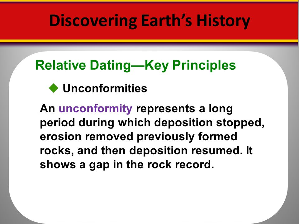 4 relative dating principles and unconformities