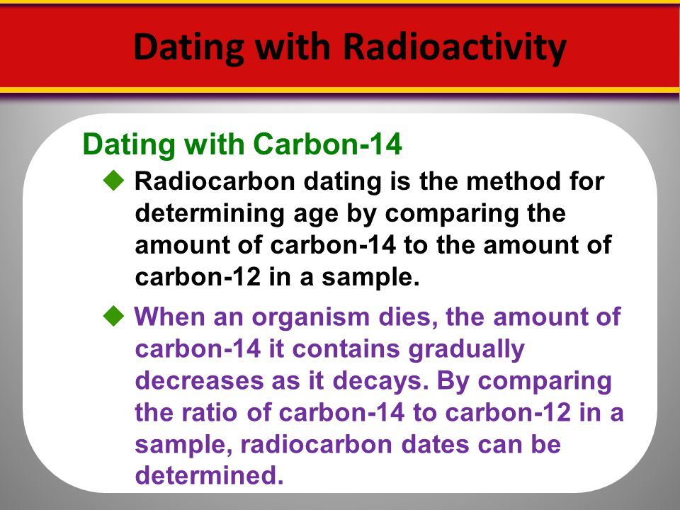 Carbon dating method ppt