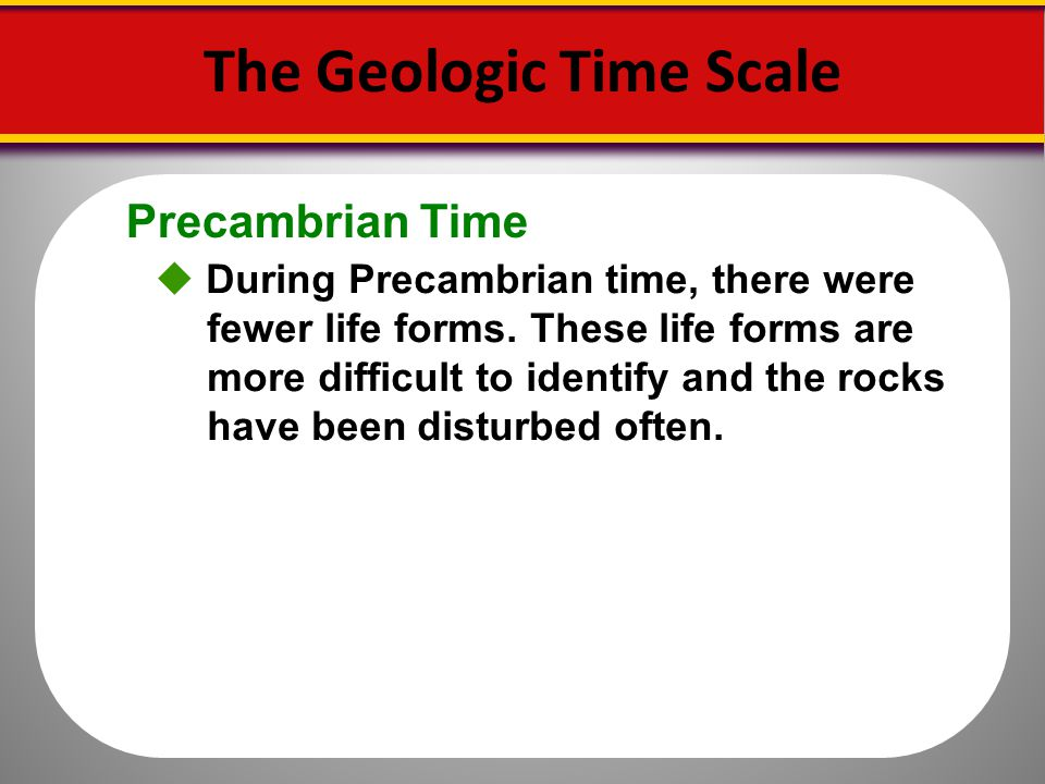from Ayaan why is relative dating of precambrian rocks difficult
