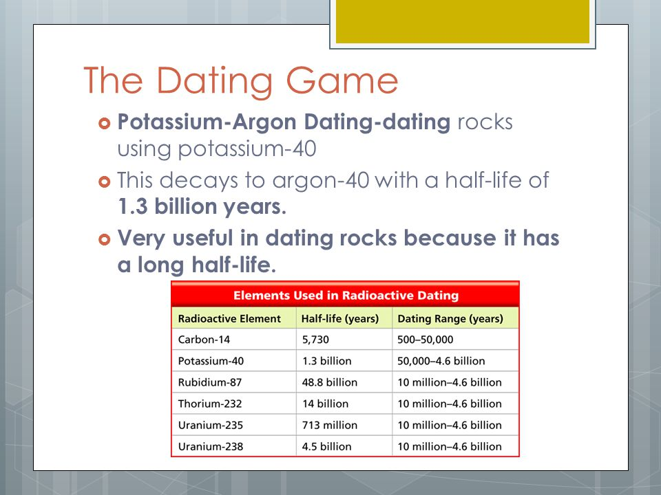 K argon dating
