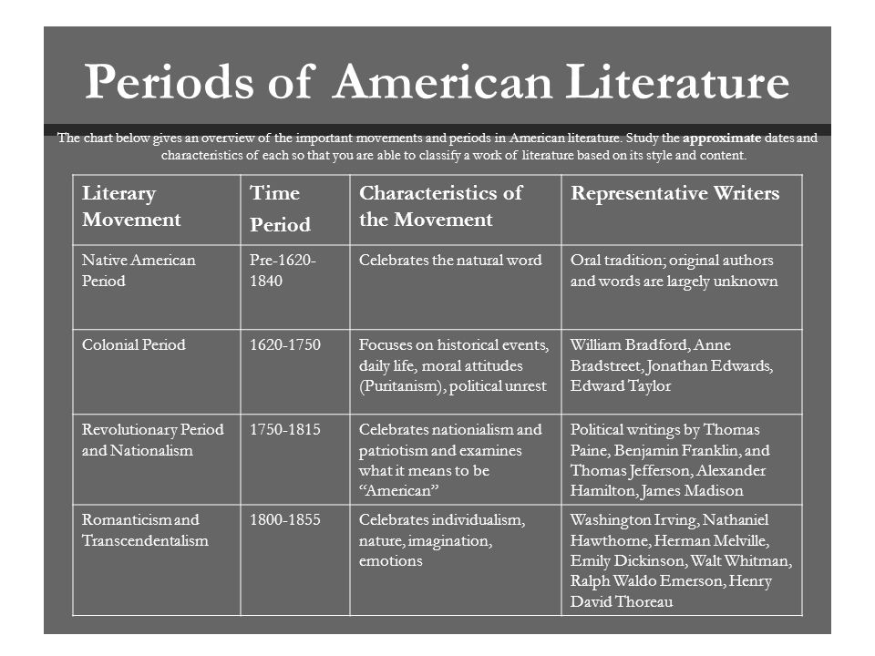 english american literature an overview essay