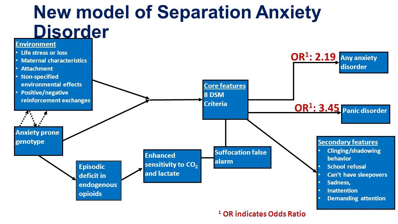 social anxiety disorder dsm 5 criteria pdf