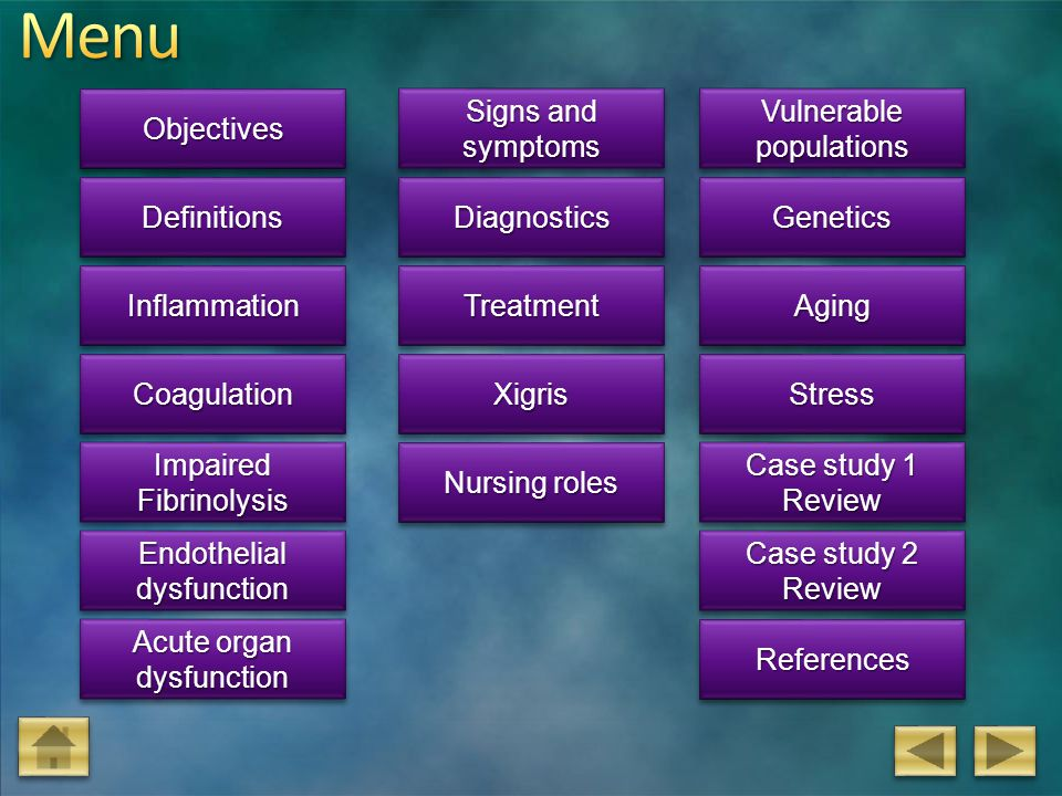 Menu Objectives Signs and symptoms Vulnerable populations Definitions