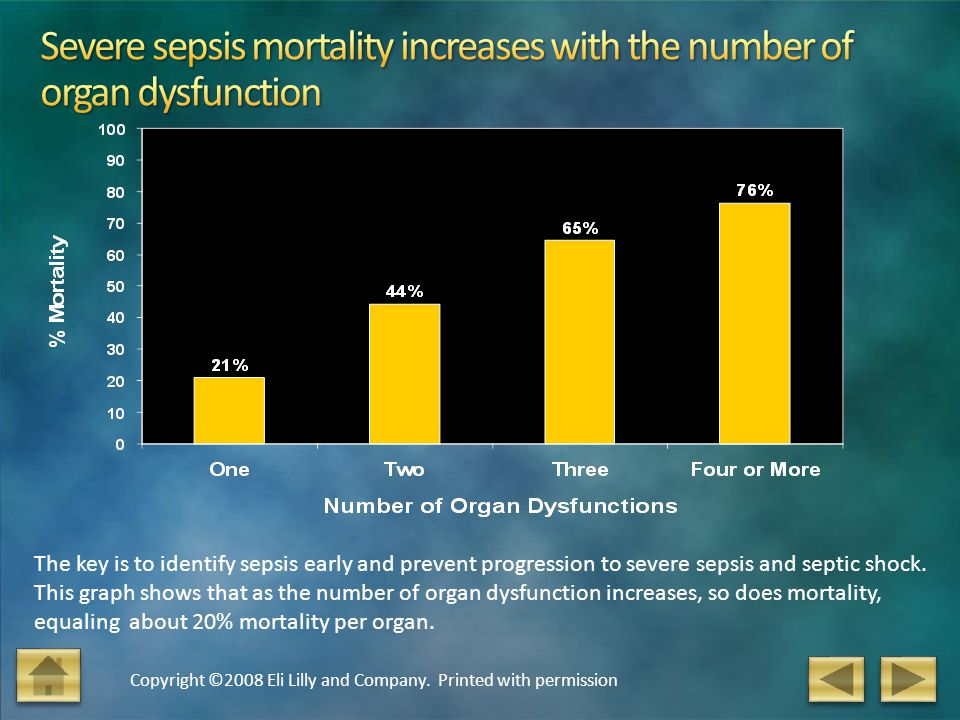 Severe sepsis mortality increases with the number of organ dysfunction