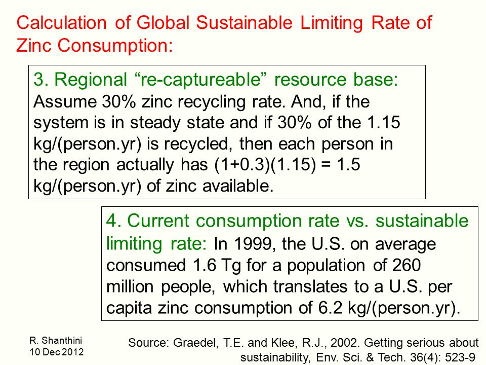 Calculation of Global Sustainable Limiting Rate of Zinc Consumption:
