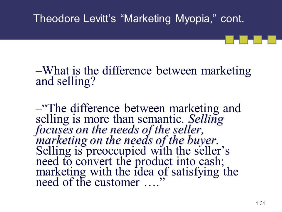 summary marketing myopia by theodore levitt Marketing myopia by theodore levitt marketing myopia (hbr classic) summary from reprint of the original 1960 article ted levitt changed my life.