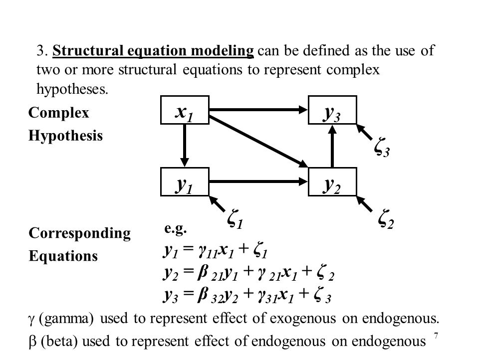 a structural equation model for analyzing Analyzing organizational growth using multilevel structural equation modeling jan hochweber1,2 and johannes hartig2 1university of teacher education st gallen multilevel structural equation model suitable for analyzing.