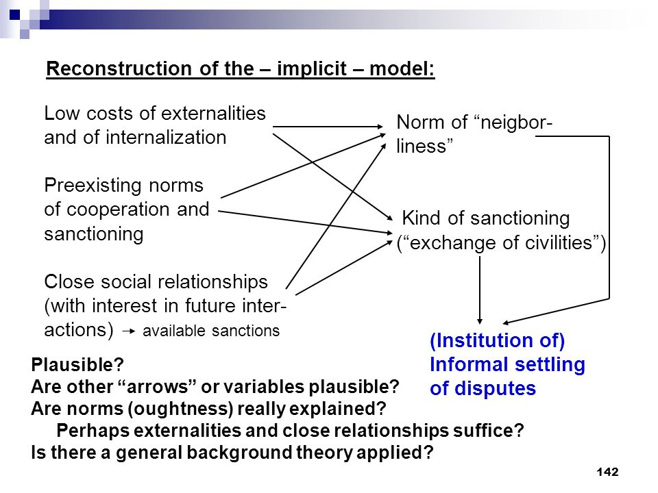 Reconstruction of the – implicit – model: