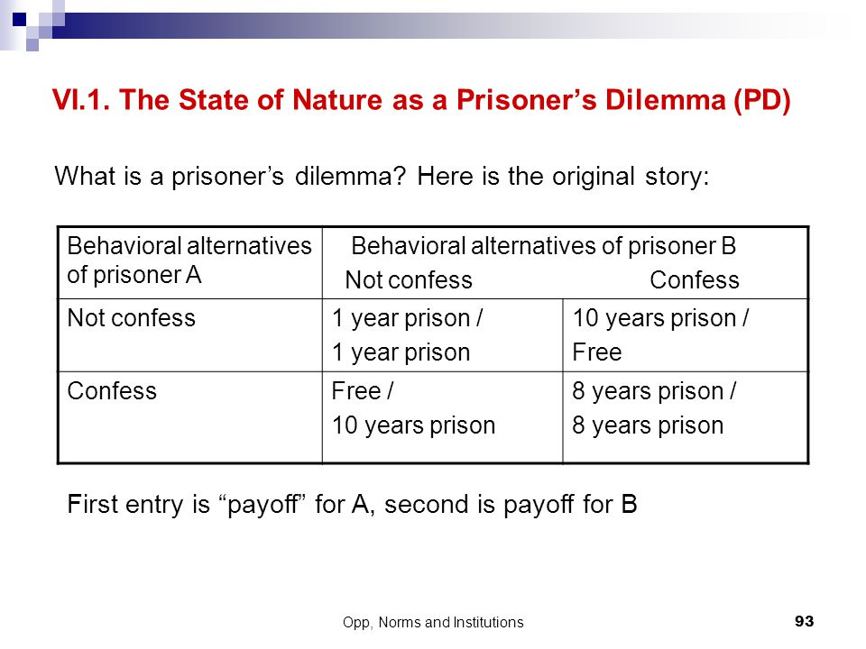 VI.1. The State of Nature as a Prisoner's Dilemma (PD)