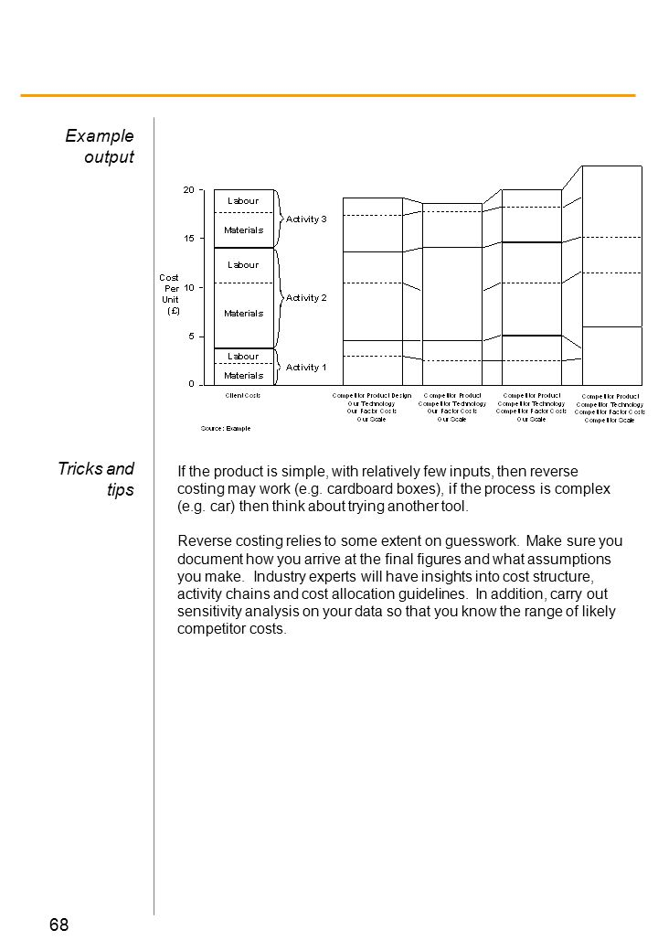 the application of the cost benefit analysis to my car buying decision Cost-benefit analysis is a weighing-scale approach to making business decisions: all the pluses (the benefits) roy, a, cost-benefit analysis: theory and application, johns hopkins university press, 1984 more management ideas.