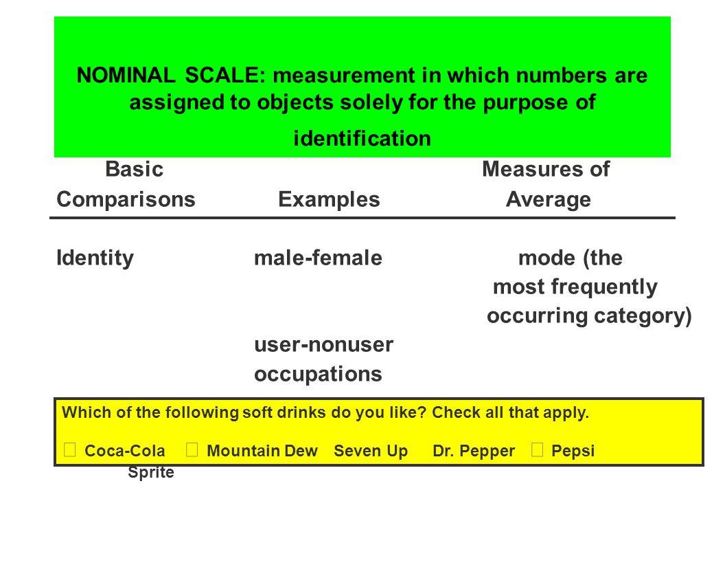 4 Nominal