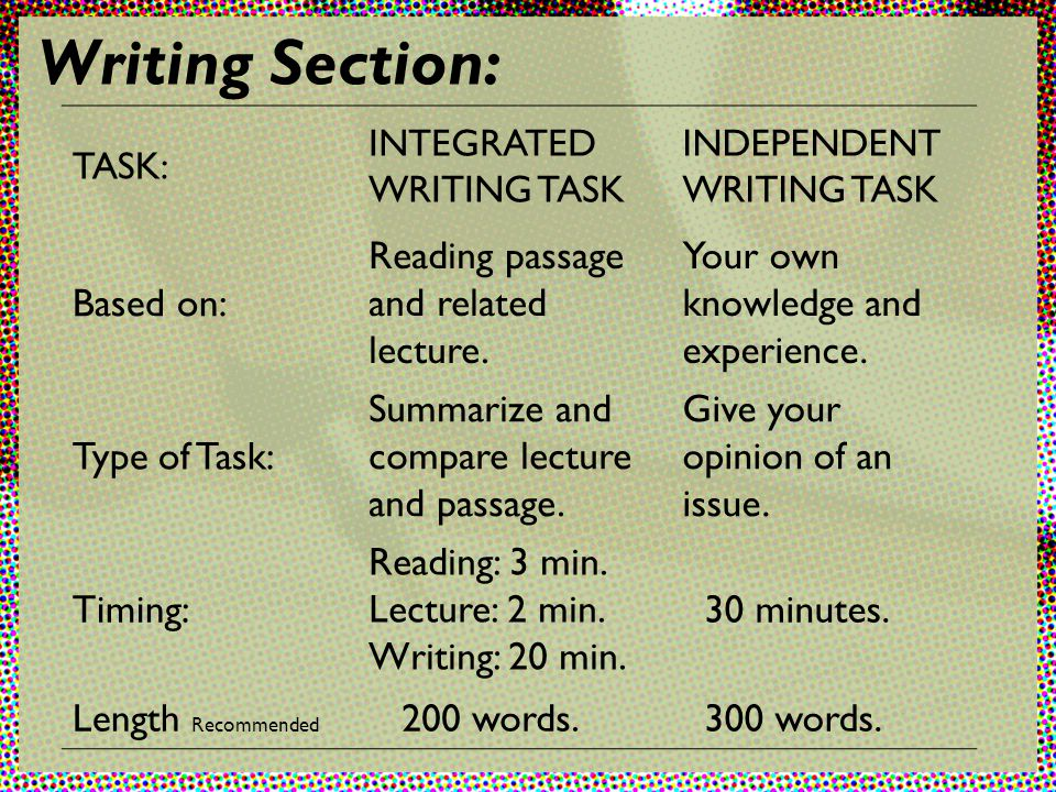 writing section integrated task independent task essay planning  writing section based on reading passage and related lecture