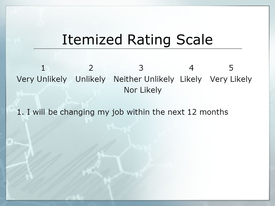 Itemized Rating Scale