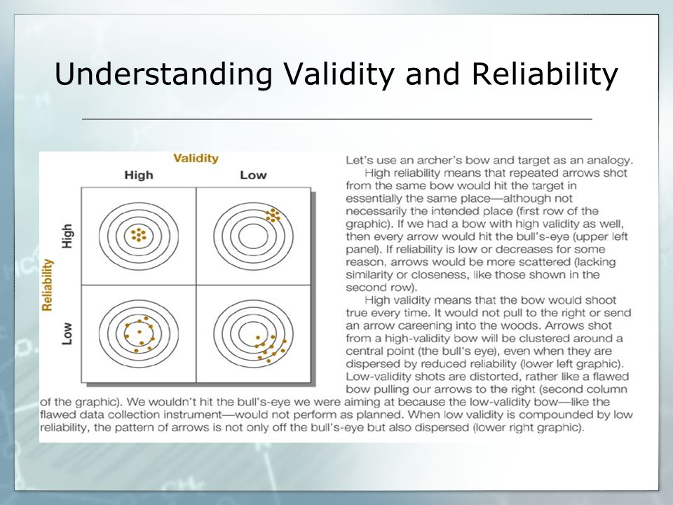 Understanding Validity and Reliability