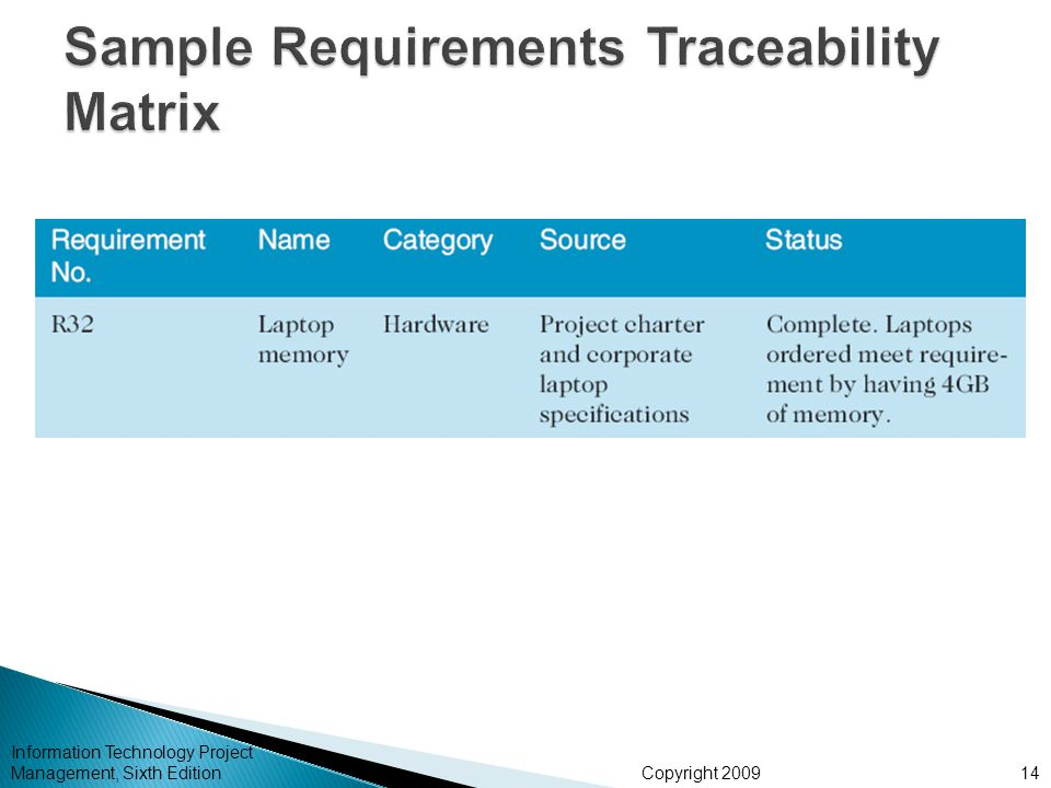 Sample Requirements Traceability Matrix