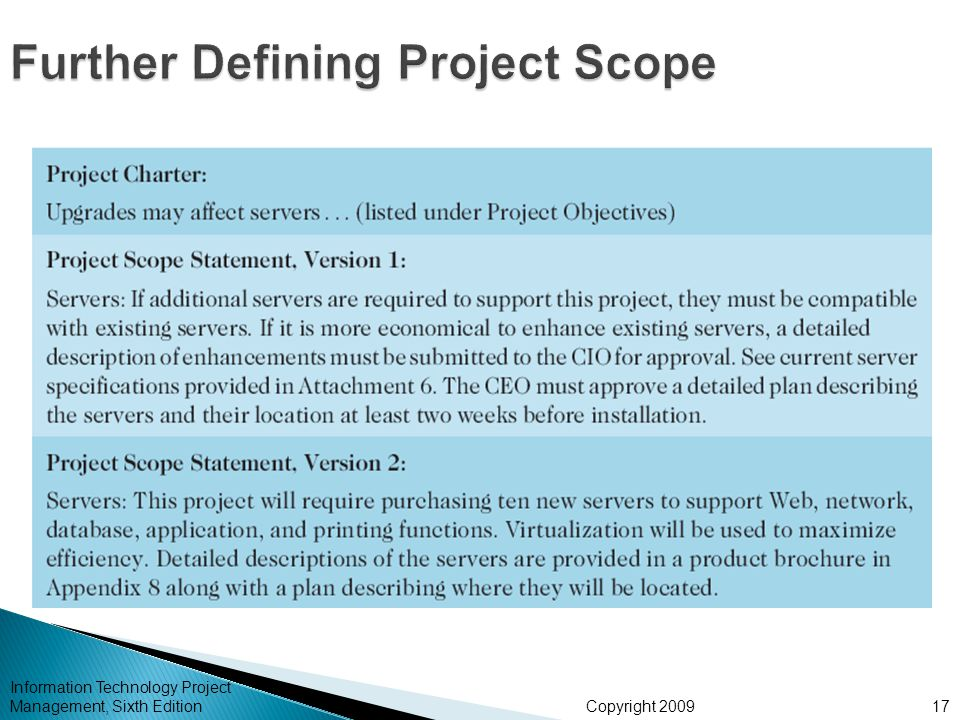 defining project scope A challenge we encounter quite often when first working with new clients is defining, at a fairly granular level, a project's scope often organisations know what they want in terms of high-level project deliverables, but have not gotten down to the nitty gritty stuff - but that's what we're here for.