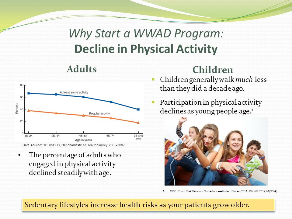 Why Start a WWAD Program: Decline in Physical Activity