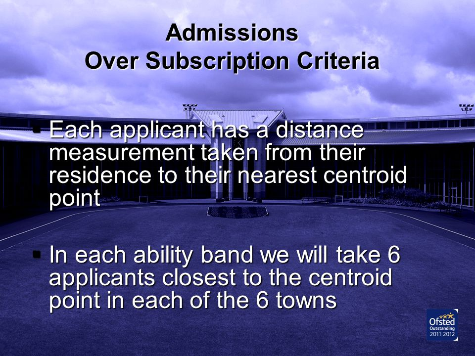 Admissions Over Subscription Criteria