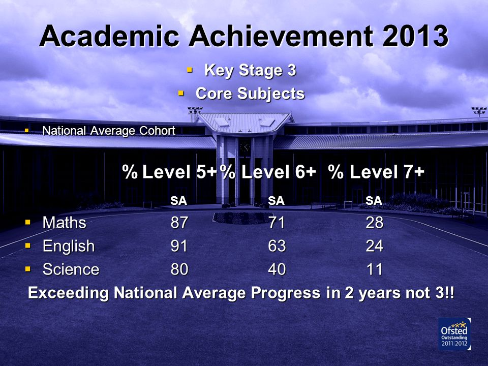 Exceeding National Average Progress in 2 years not 3!!