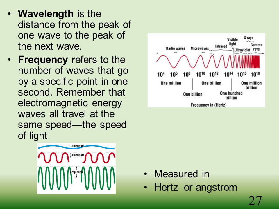 Wavelength is the distance from the peak of one wave to the peak of the next wave.