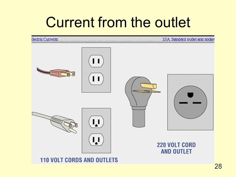 Current from the outlet
