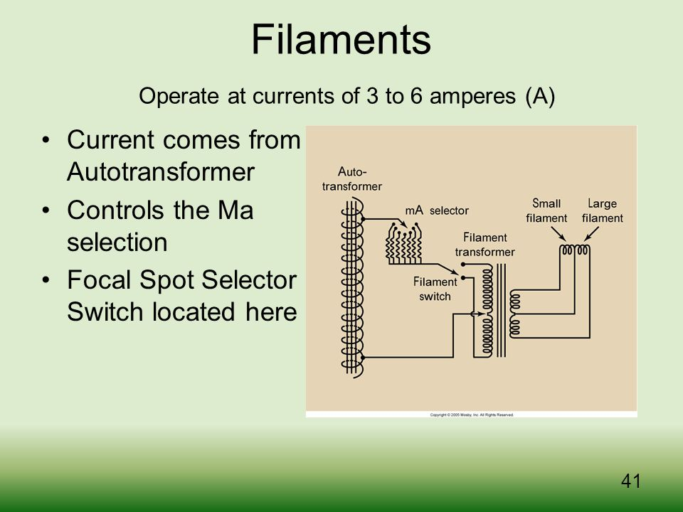 Filaments Operate at currents of 3 to 6 amperes (A)