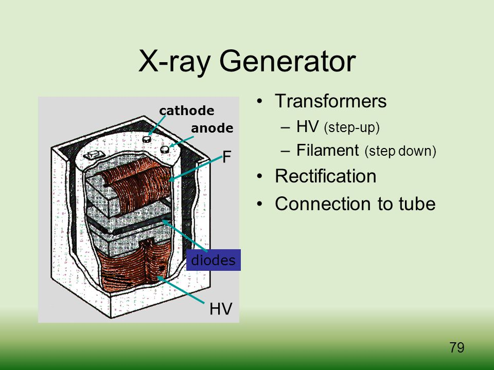 X-ray Generator Transformers Rectification Connection to tube