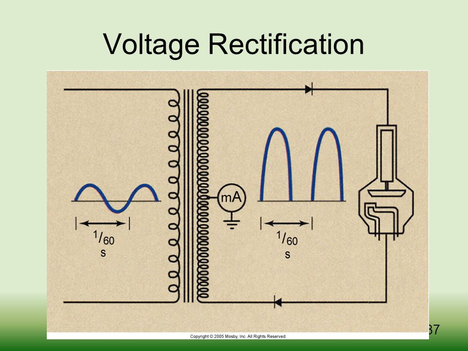 Voltage Rectification