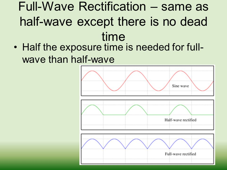 Full-Wave Rectification – same as half-wave except there is no dead time