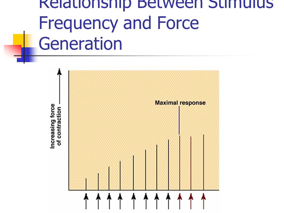 relationship between frequency and mass