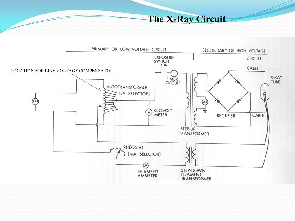 The x ray circuit ppt video online download 3 the x ray circuit location for line voltage compensator ccuart Images