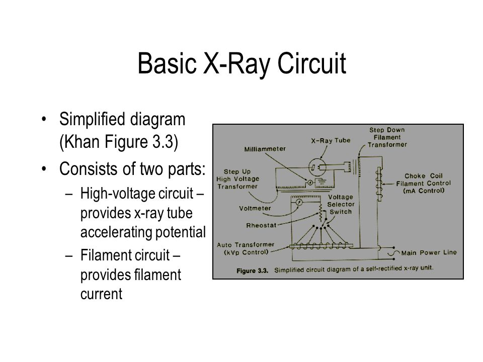 Department of radiation physics ppt video online download basic x ray circuit simplified diagram khan figure 33 ccuart Images