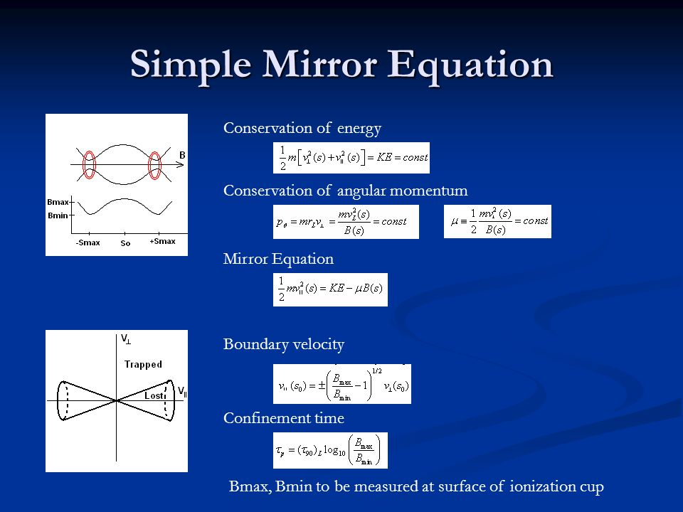 Ion injector design andrew seltzman ppt video online for Mirror formula