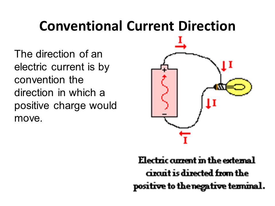 electrical engineering fundamentalsbasic concepts and ohms Ohm's law is a fundamental law of electrical engineering which explains the  relationship between voltage and the current flowing through any resistor.