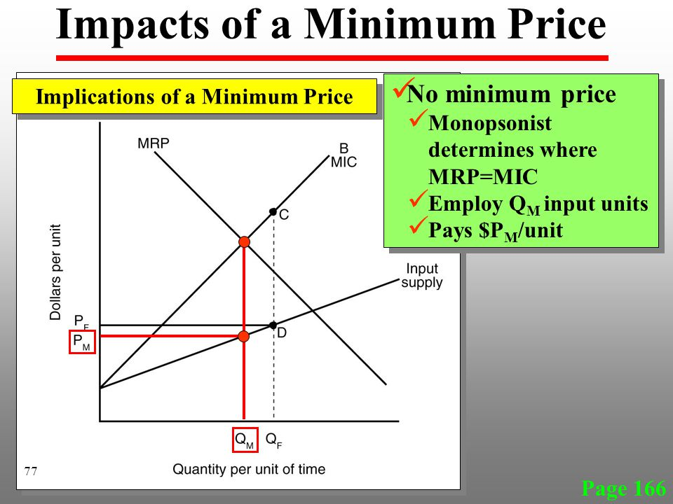 price implications of minimum wage Both states will gradually raise the minimum wage rates to $15 an  the cost of  living for all, negating the impact of minimum wage increases for.