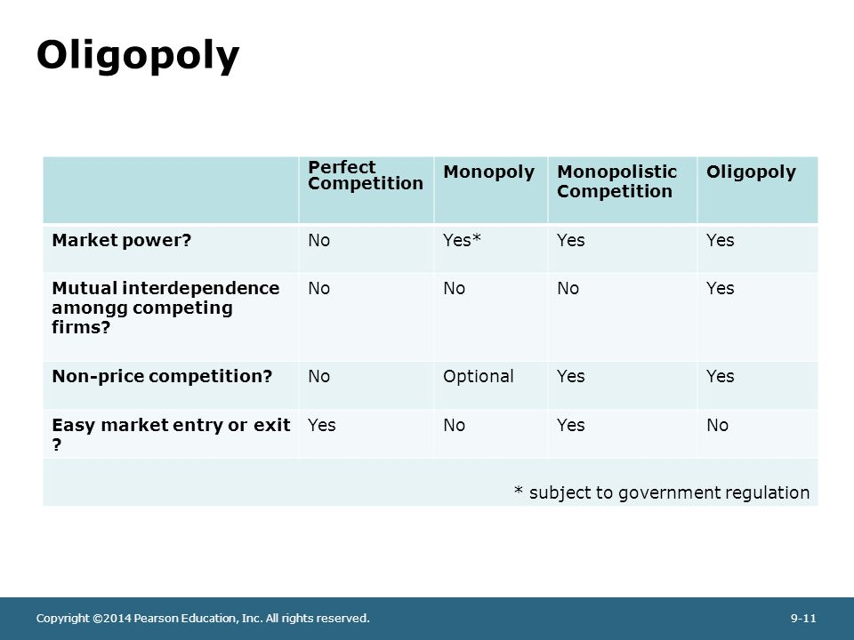 oligopoly monopoly and firms essay In this lesson we will explain what a competitive oligopoly is we will then look at some prominent characteristics of an oligopoly as well as.