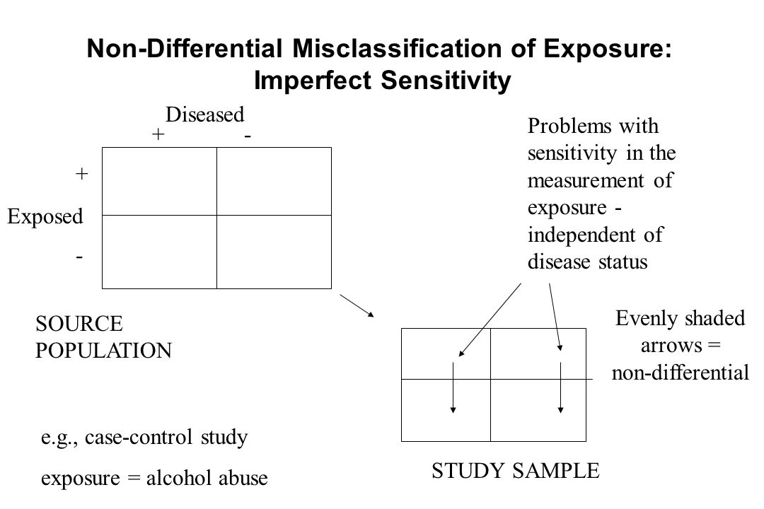 Bias in occupational epidemiology studies