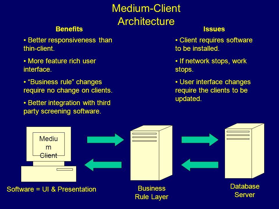 Medium-Client Architecture