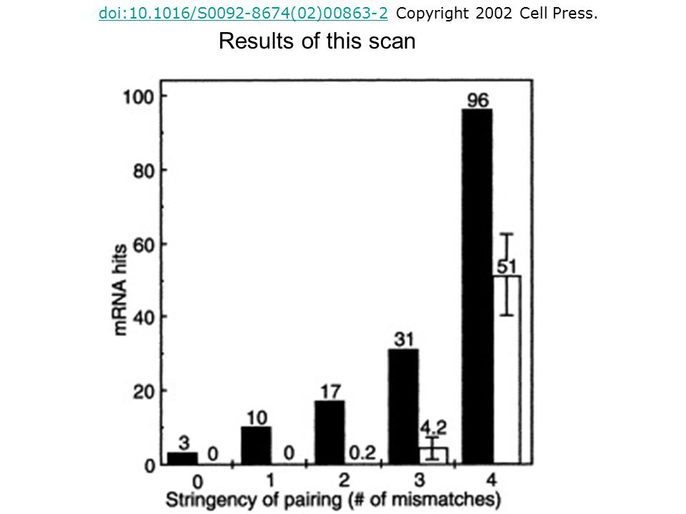 doi: /S (02) Copyright 2002 Cell Press.
