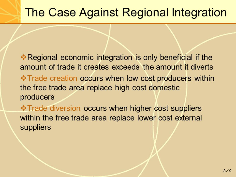 regional integration for and against Abstractthis article discusses recent trends in regional financial integration in east asia and the current efforts of the association of southeast asian nations (asean) member countries to foster regional financial integration against the backdrop of three decades of experience with financial integration in europe.