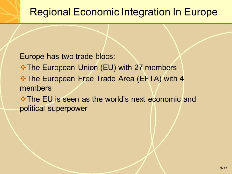 economic and political integration as the Under globalization, politics can take place above the state through political integration schemes such as the european union and through intergovernmental organizations such as the international monetary fund, the world bank and the world trade organization.
