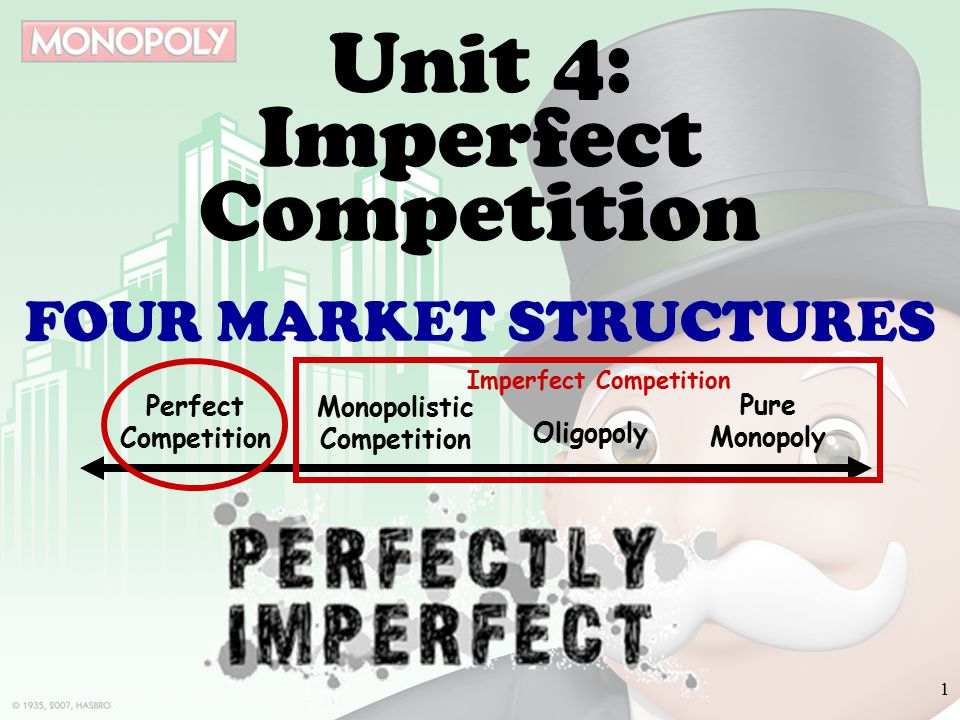 Difference Between Perfect Competition and Imperfect Competition