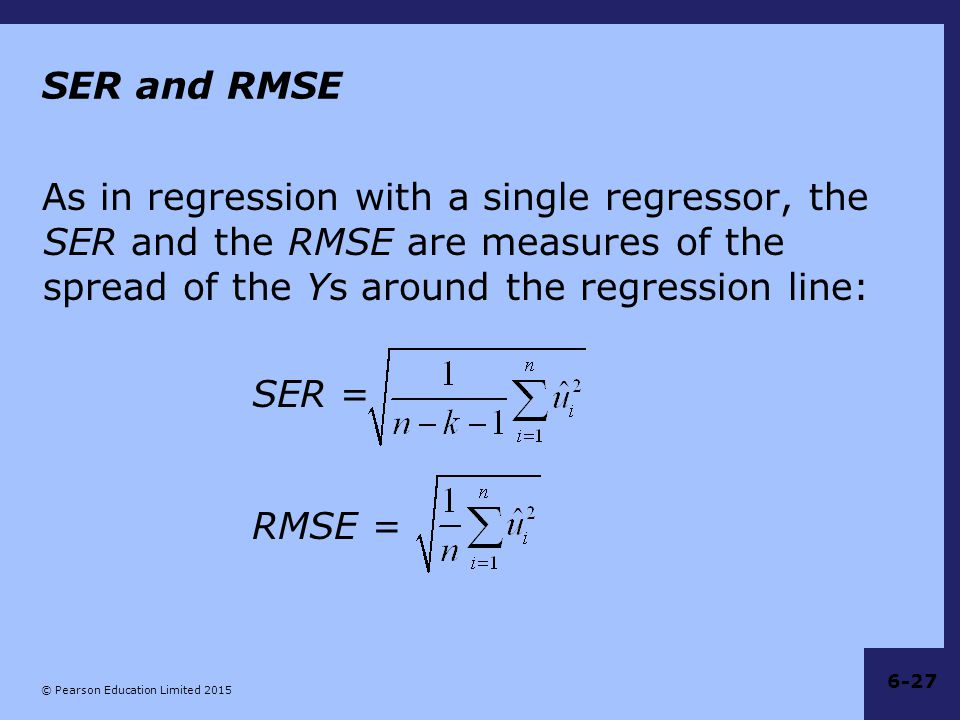 SER and RMSE
