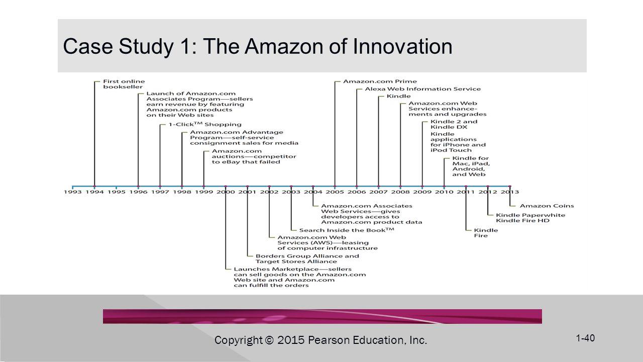 Amazon E-Business Model | Case Study - YouTube