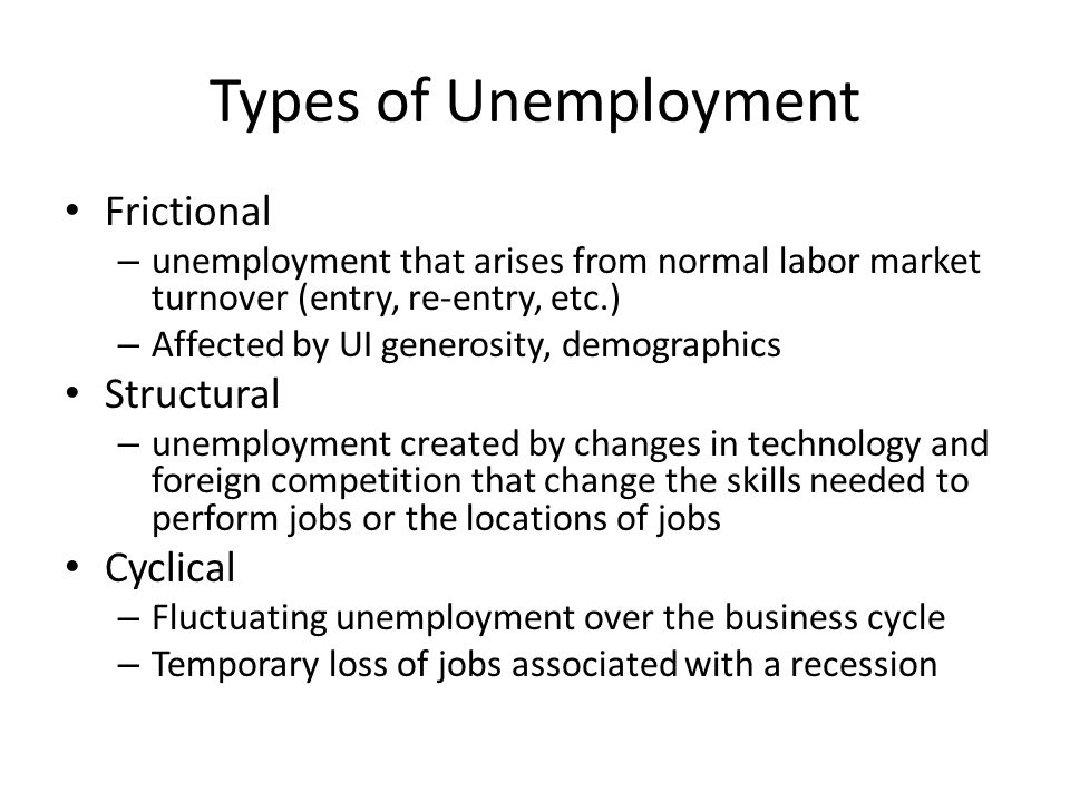 Types of Unemployment Frictional Structural Cyclical